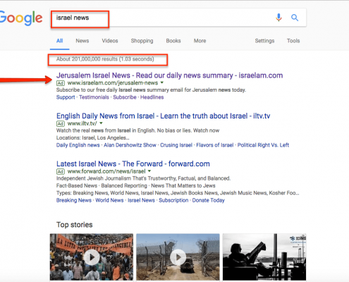 non profit Google Grant